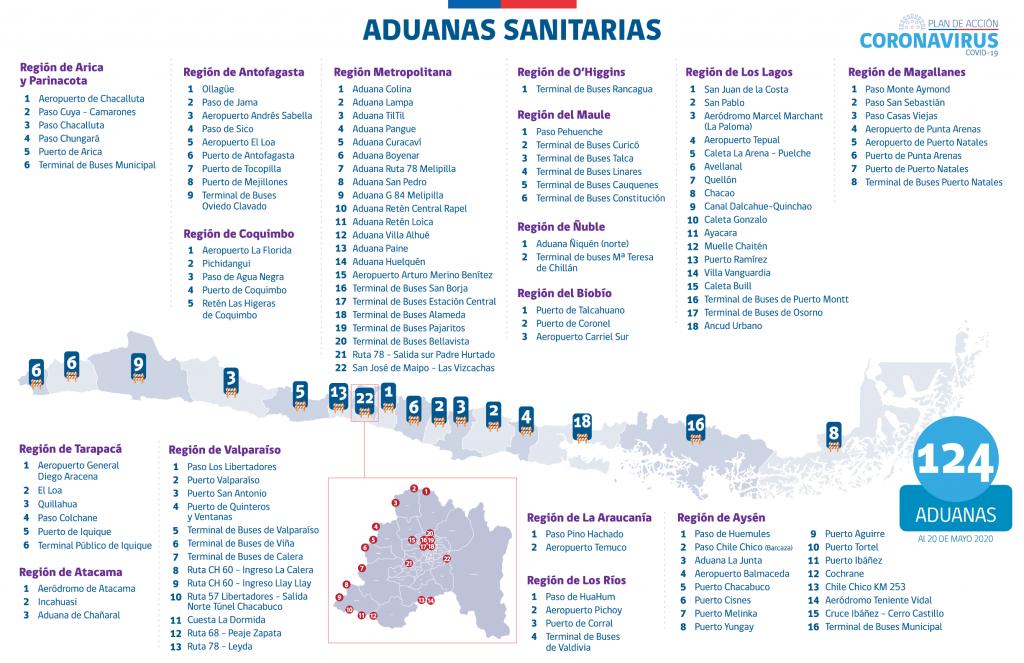 Mapa de las aduanas sanitarias en Chile